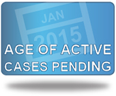 Age of Active Cases Pending