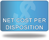Cost Per Disposition